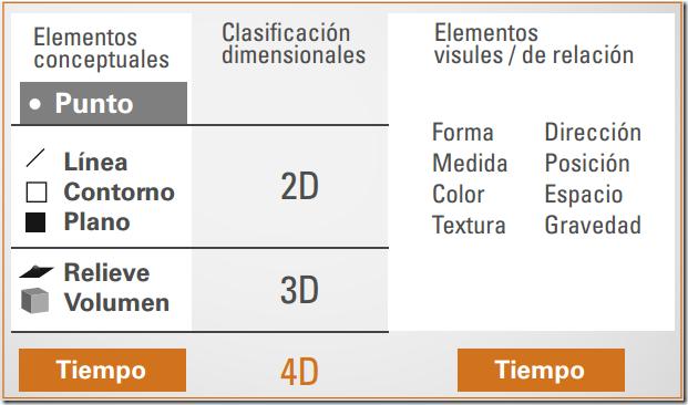 Elementos de Diseño