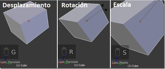 Desplazamiento, rotación y escala con los atajos de teclado