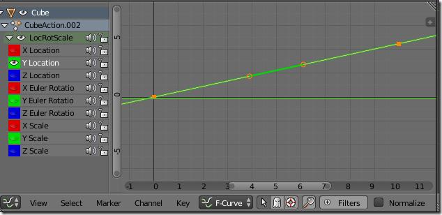 Ejemplo de Extrapolación Lineal